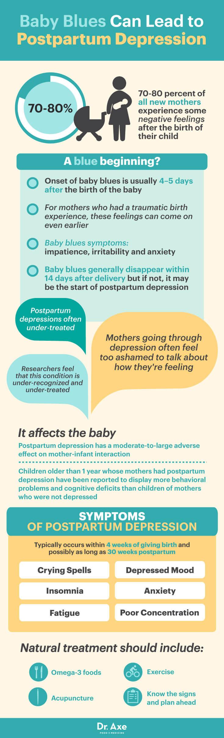 43-Postpartum-Dep-Graphic