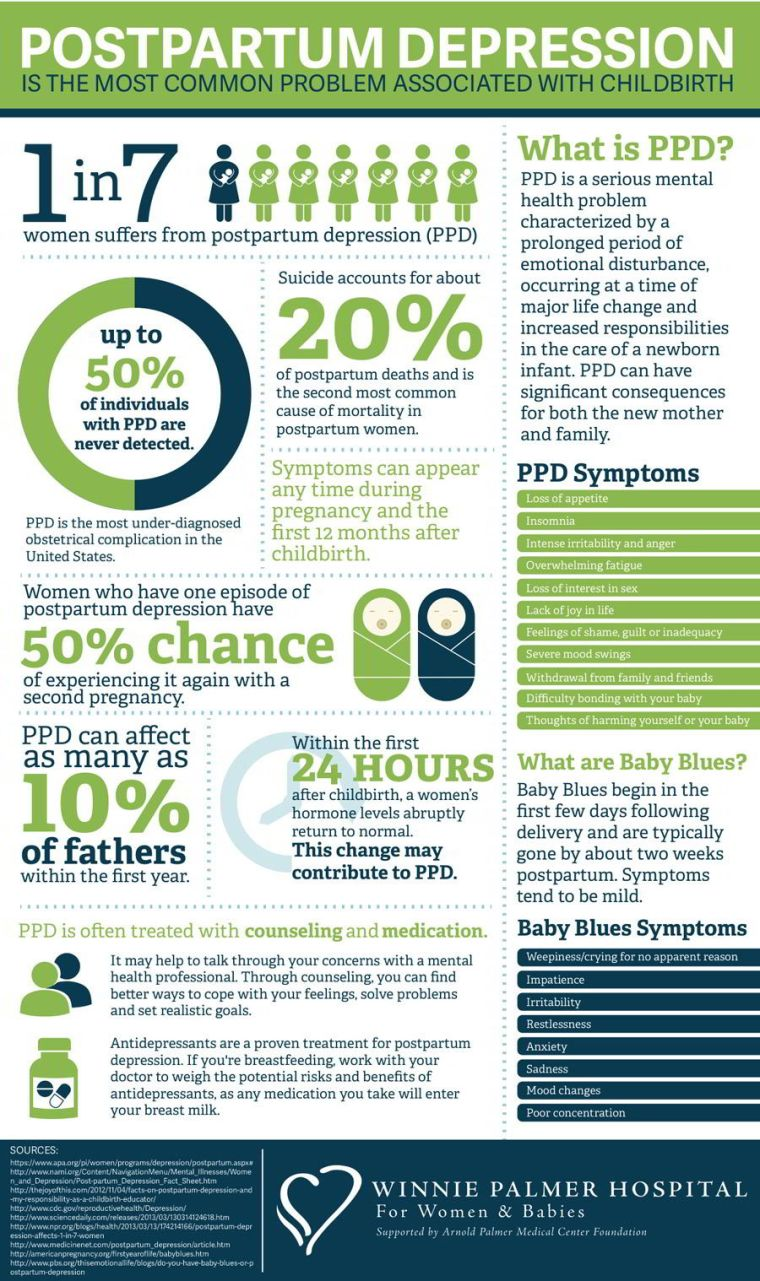 Postpartum-Depression-Infographic
