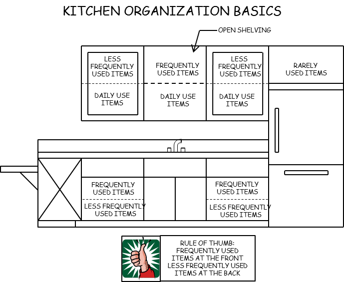xKitchenOrganization.png.pagespeed.ic.mGKgUe00IG